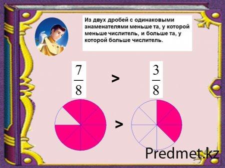 """Презентация к уроку математики """"Сравнение обыкновенных дробей"""""""