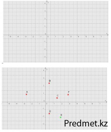 Прямоугольная система координат 6 класс